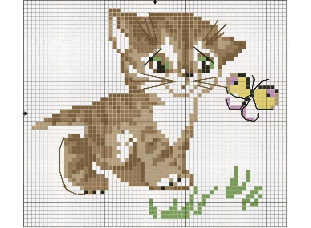 Маленькие вышивки крестом кошек